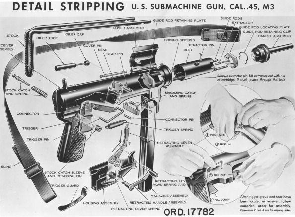 thompson submachine gun blueprints pdf