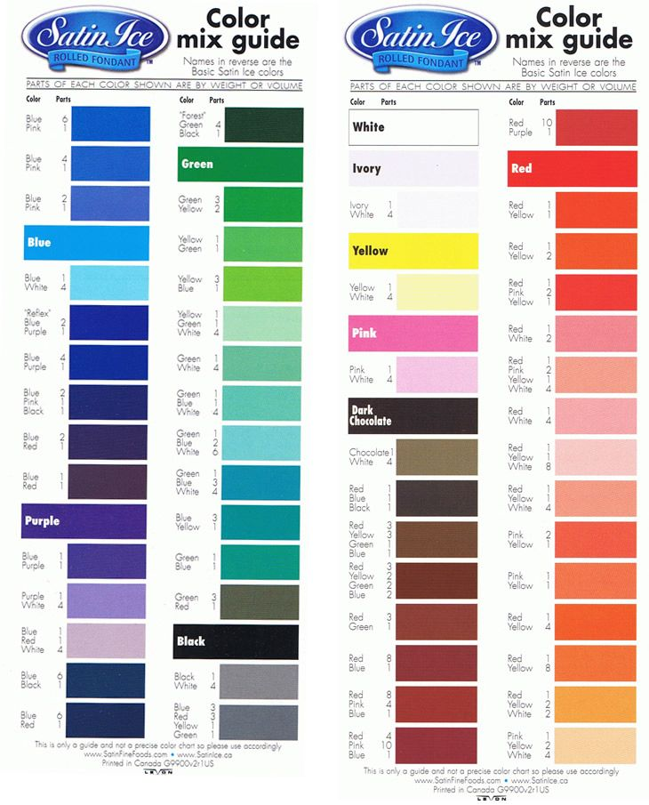 Kiwi Cakes: Satin ice fondant colour mixing chart