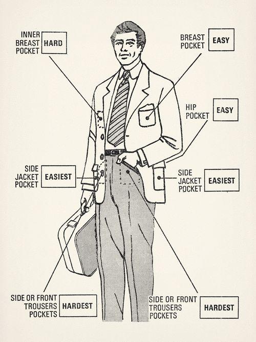 Pick-pocket targets