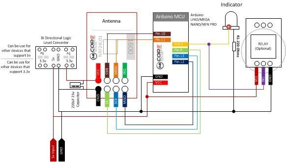 Wiring the NRF24L01 2.4GHz Radio as Remote Switching | 14Core.com