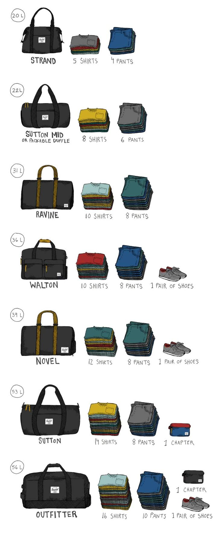 Herschel Supply Duffle Size Guide