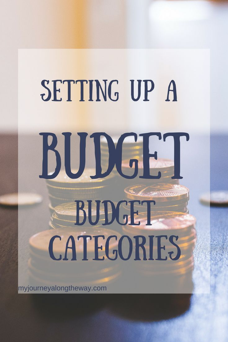 Setting up a Budget - Budget Categories. Percentages for each budget category, Set your budget up so it is fool proof!