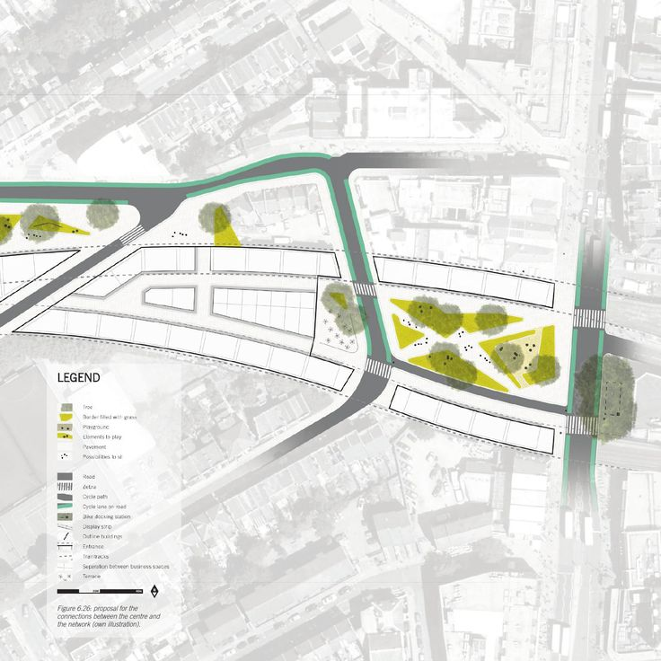 Successful thesis proposals in architecture and urban planning | Emerald Insight
