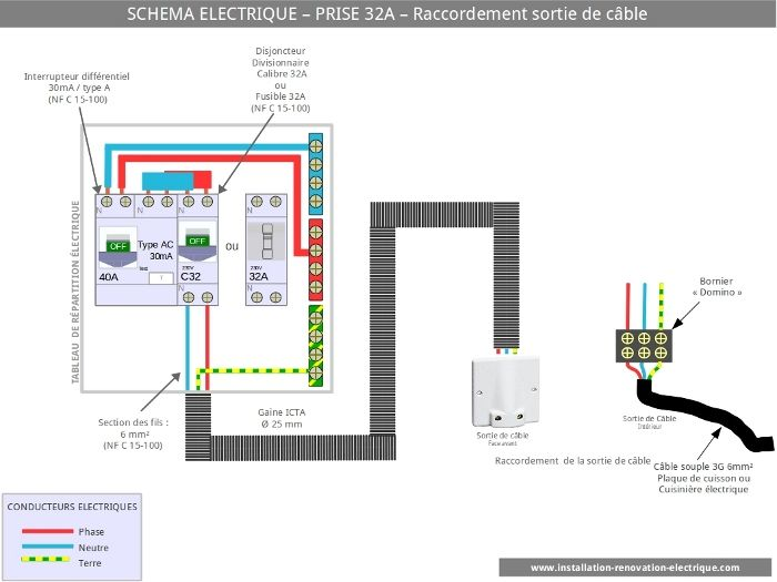 124 best électricité images on Pinterest DIY, Electronic