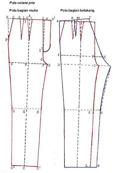 Pola Dasar Celana Pria ~ Cara Menjahit Pakaian