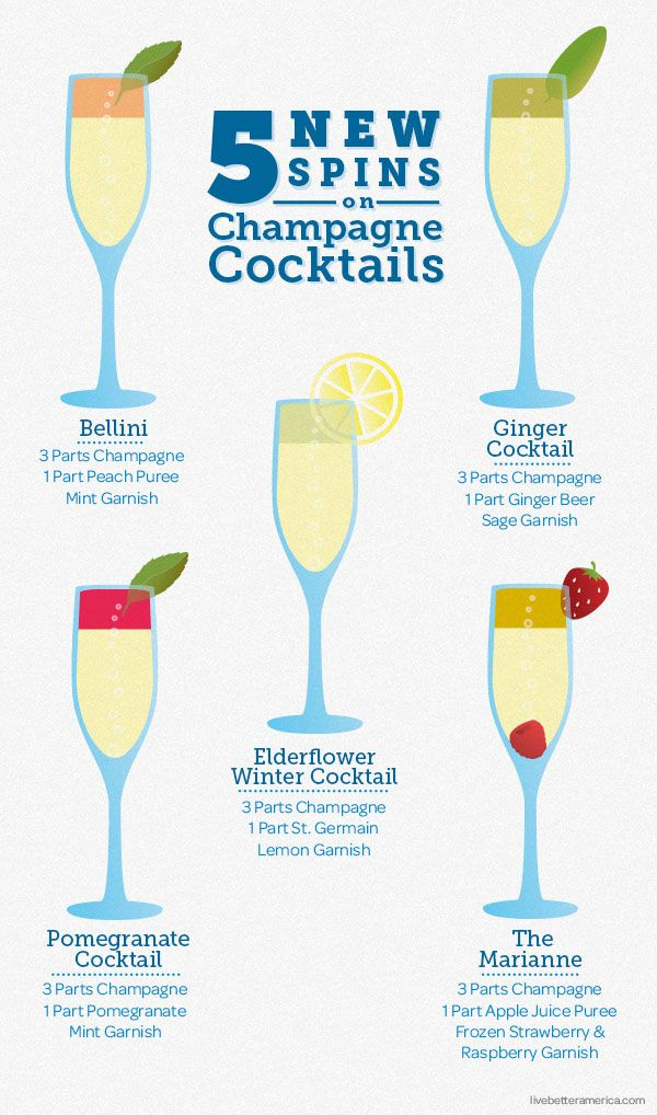 Try one of these cocktails for #NYE - just sub in your favorite #SauzaSparkling Margarita flavor for champagne!