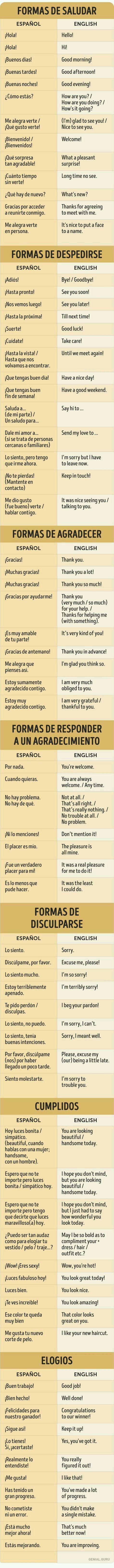 #saludos #ingles