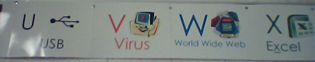 Example of letters in a Computer Lab alphabet: U-USB, V-Virus, W-World Wide Web, X-Excel
