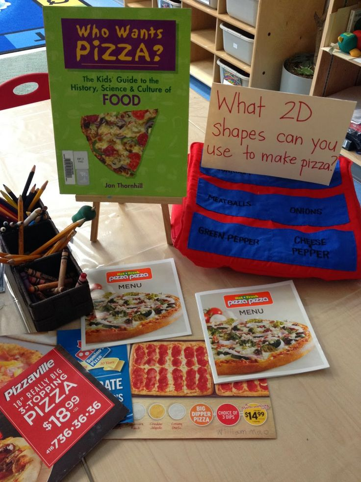 Pizza math provocation to encourage and support dramatic play