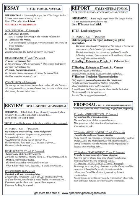 Cambridge - Escribir un essay, report, review, article, etc.