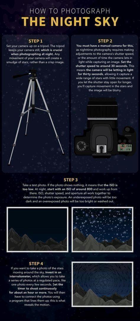 Fotografische Tricks. Geniale Fototechniken müssen nicht schwierig sein …