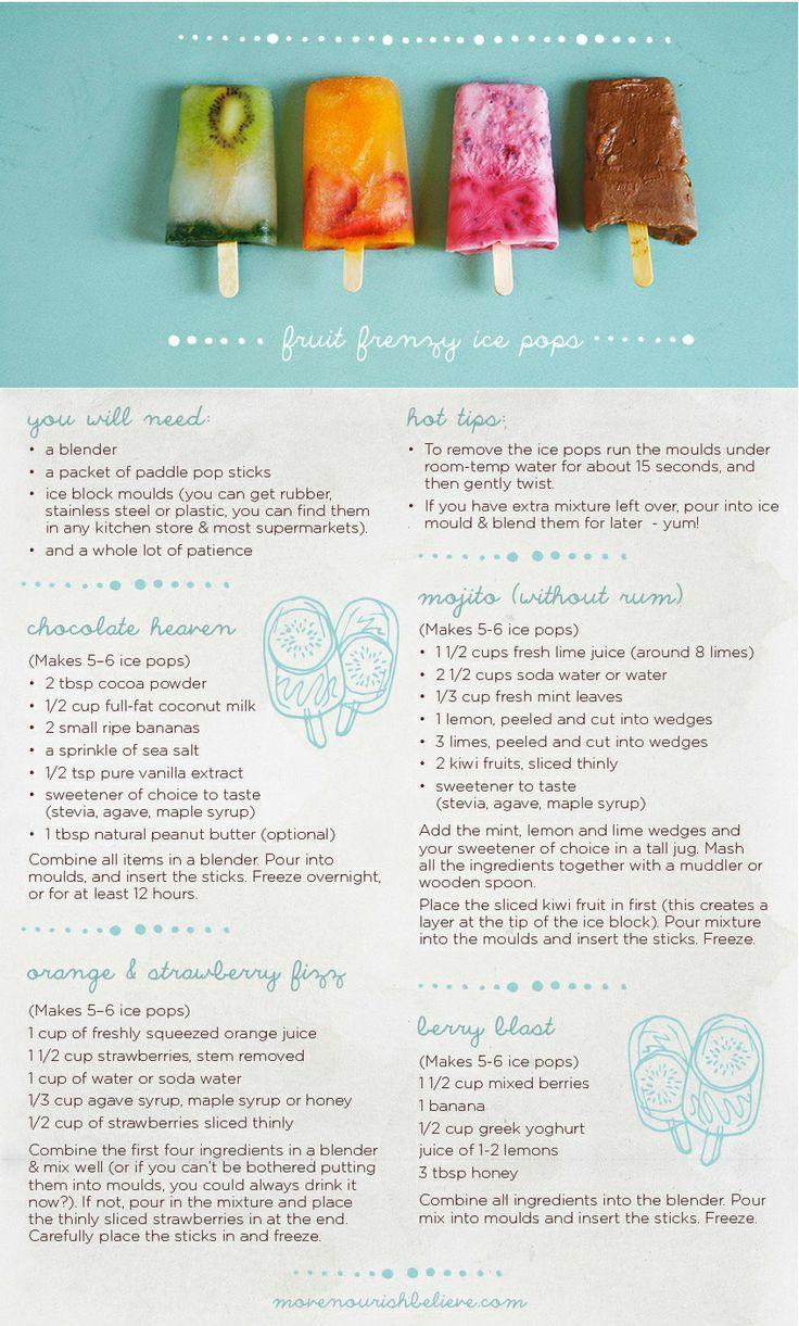 how to make lemon yogurt ice cream