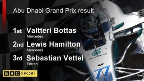 Valtteri Bottas held off team-mate Lewis Hamilton as Mercedes cruised to a dominant one-two in the season-closing Abu Dhabi Grand Prix.