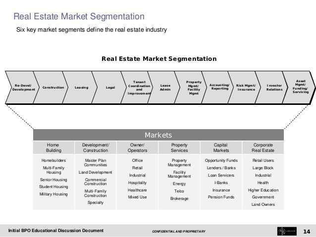 market segmentation a f The fastest growing market segments in the crm, electrophysiology and  ablation market are expected to be crts, icds and diagnostic electrophysiology .