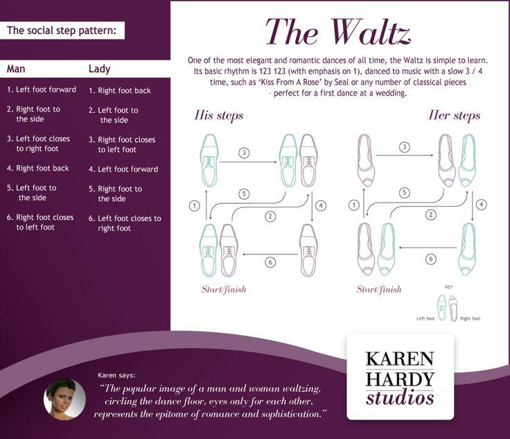 Learn how to dance Waltz at Karen Hardy Studios, London
