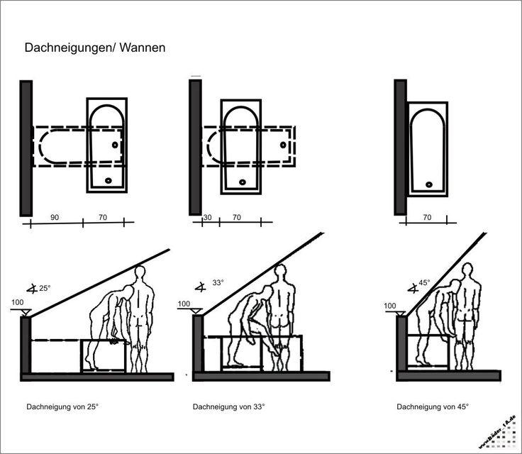 Planung Wanne bei Dachschräge