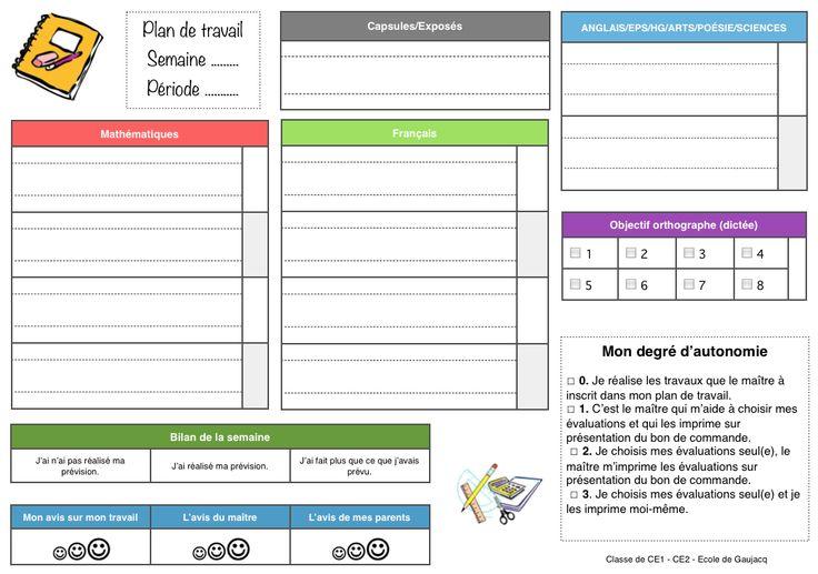 Feuille de route, plan de travail, bon de commande : comment amener les élèves à baliser leur chemin dans les apprentissages ? - Si cest pas...