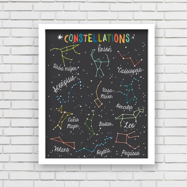 bracelet   r Constellations Art Print