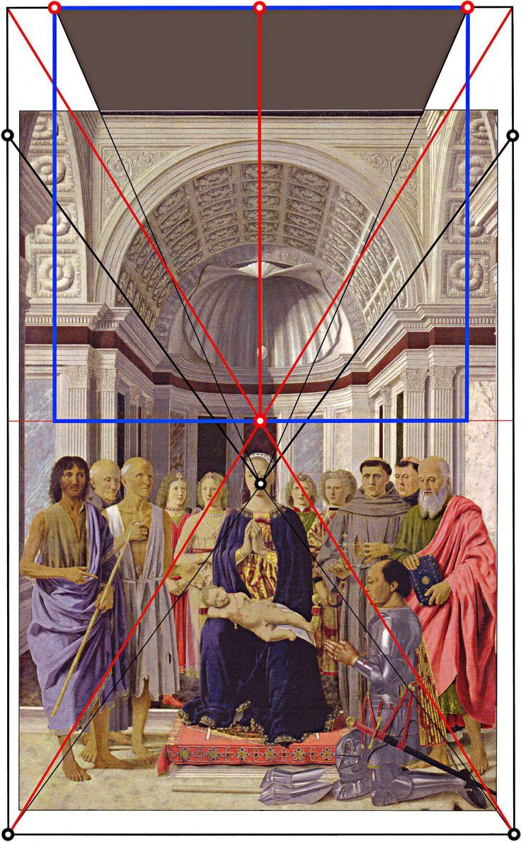 Prospettiva, punto di fuga, Piero della Francesca