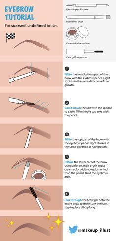 Illustrated Eyebrow Tutorial - Desi Perkins - 5 Steps Routine                                                                                                                                                      More