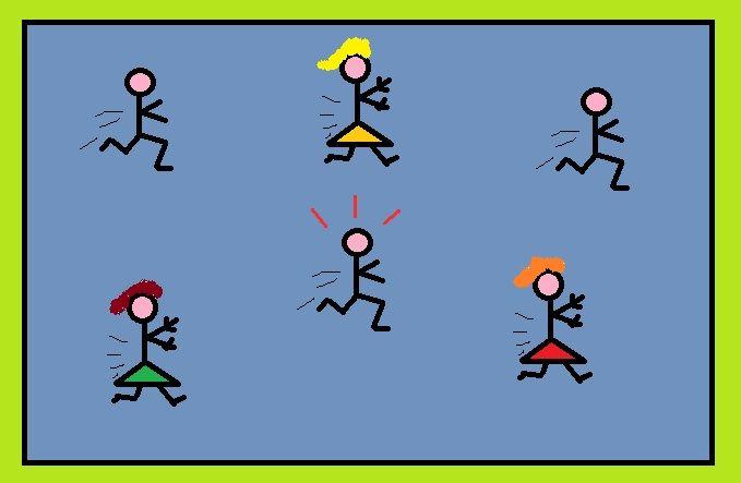 Règle de l'Épervier : L'épervier est un grand classique des jeux de plein air ! C'est un jeu très apprécié des enfants qui allie sport et distraction. Le jeu consiste à traverser l'intégralité du terrain sans se faire toucher par l'épervier.