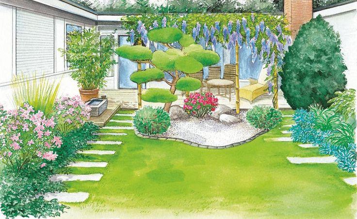 Garten und Terrasse in Harmonie