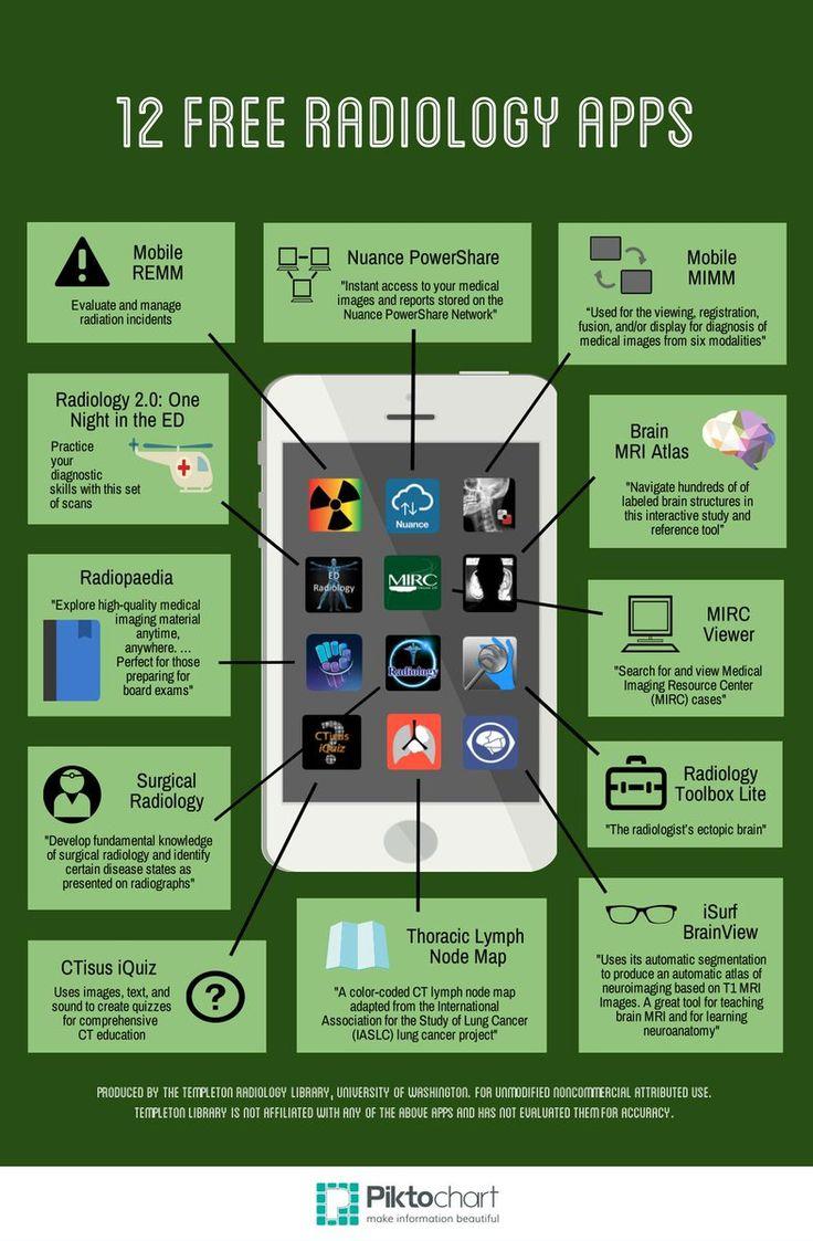 12 apps gratuitas para radiologos. (With images) Medical