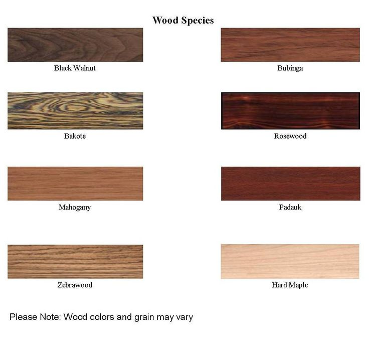 Types Of Paneling For Walls : Best images about modern wood paneling on pinterest