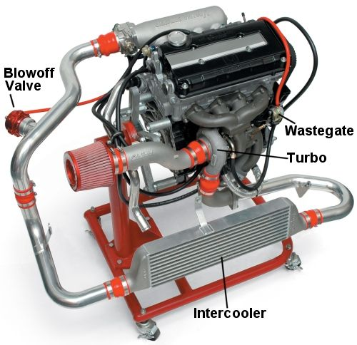 Intercooler Turbo Drawing Nvrkxzu4 Spare Part Pinterest Honda. Intercooler Turbo Drawing Nvrkxzu4 Spare Part Pinterest Honda Civic And Hatchback. Wiring. Intercooler Engine With Turbocharger Diagram At Scoala.co