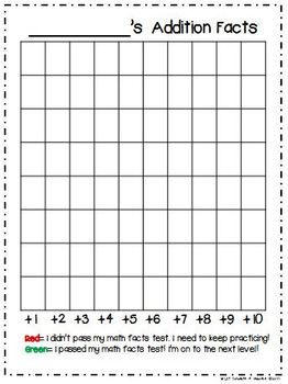 Number Names Worksheets addition math facts chart : 1000+ images about Math facts on Pinterest