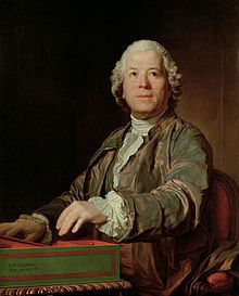 Christoph Willibald Gluck, 1775 by Duplessis