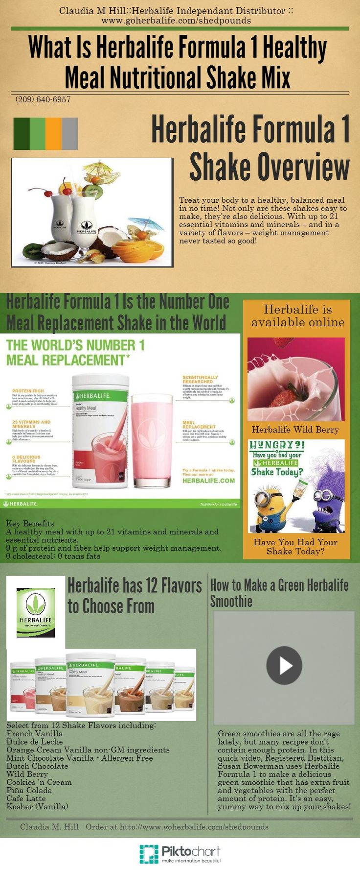 Make your 2016 New Years Resolution of Health Today!  Herbalife Formula 1 Healthy Meal Nutritional Shake Mix is a great addition to any wellness plan.   #formula1shake https://www.goherbalife.com/shedpounds/en-US/Catalog/Weight-Management/Formula-1 #goherbal_life