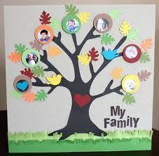 My family  Familie stamboom knutselen
