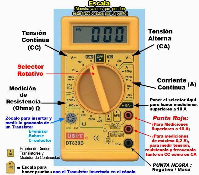 ELECTRÓNICA Y CIRCUITOS: EL MULTIMETRO DIGITAL Y SU USO BASICO