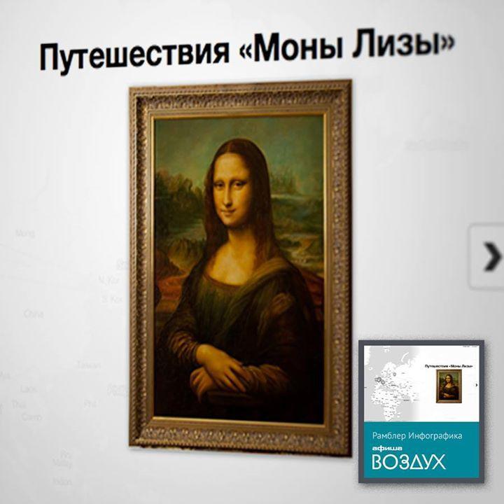 """""""Мона Лиза""""-путешественница"""