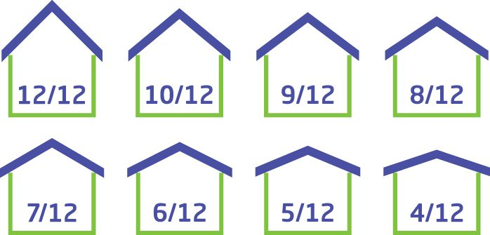 سقف القوباء المنطقية حاسبة لعام 2017,  , النسـب المنطقية لـ ميل السقف الهرمي     Roof Shingles Calculator for 2017