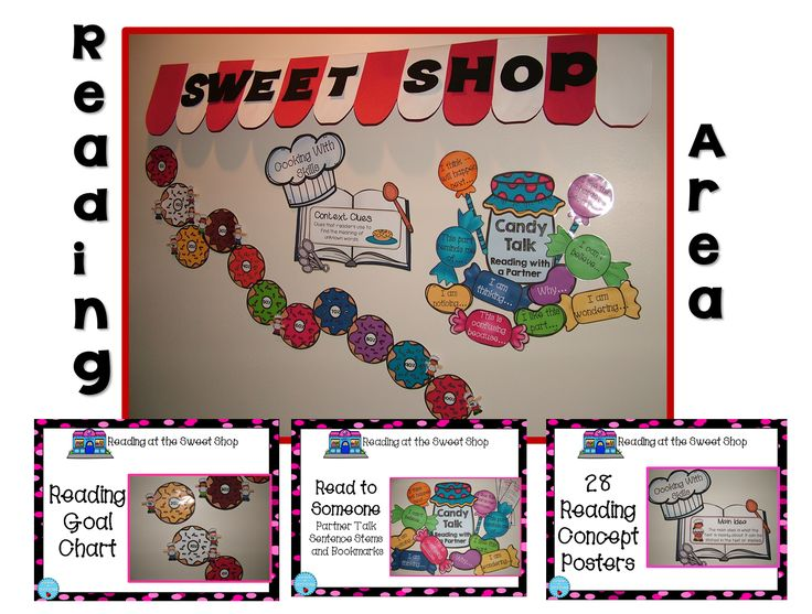 "The Reading Sweet Shop is a classroom wall display for various reading concepts and strategies. Click on the picture to be taken to the Sweet Shop to see what is there. Check back often to see what new ""sweets"" have been added."