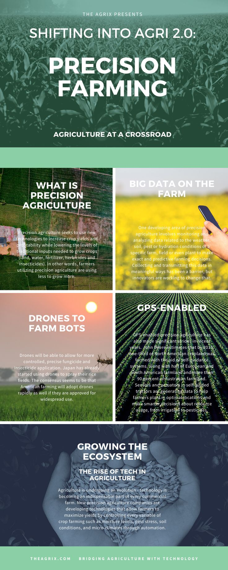 Precision Agriculture The Rise Of Technology Towards Agri 2 0 Precision Agriculture Agriculture Crop Land