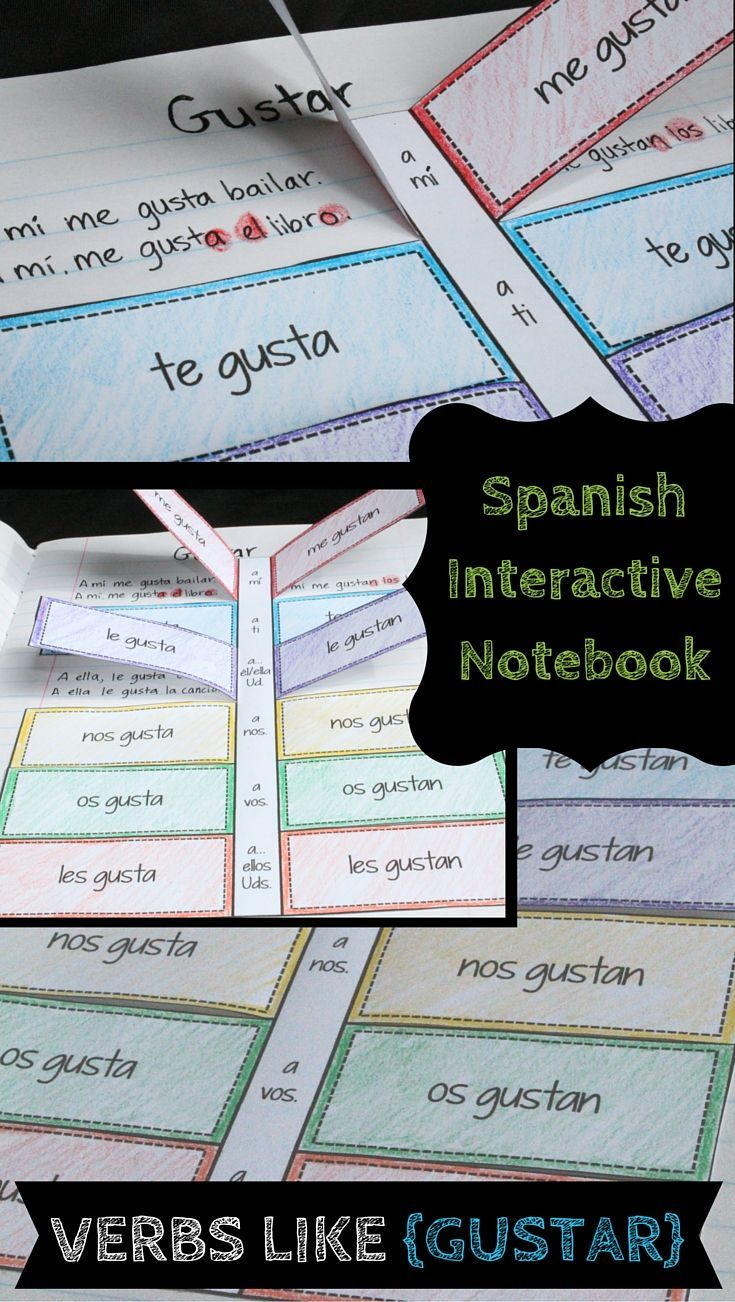 Great way to add gustar to interactive notebooks and help students distinguish between singular and plural examples. Examples can be written under the tabs, and any English on the back of the tabs.