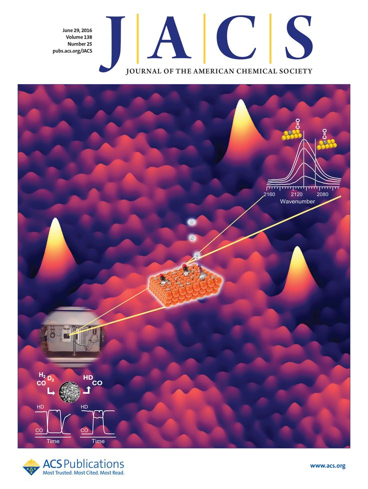510 best images about Real pictures of Atoms Nano STM AFM ...