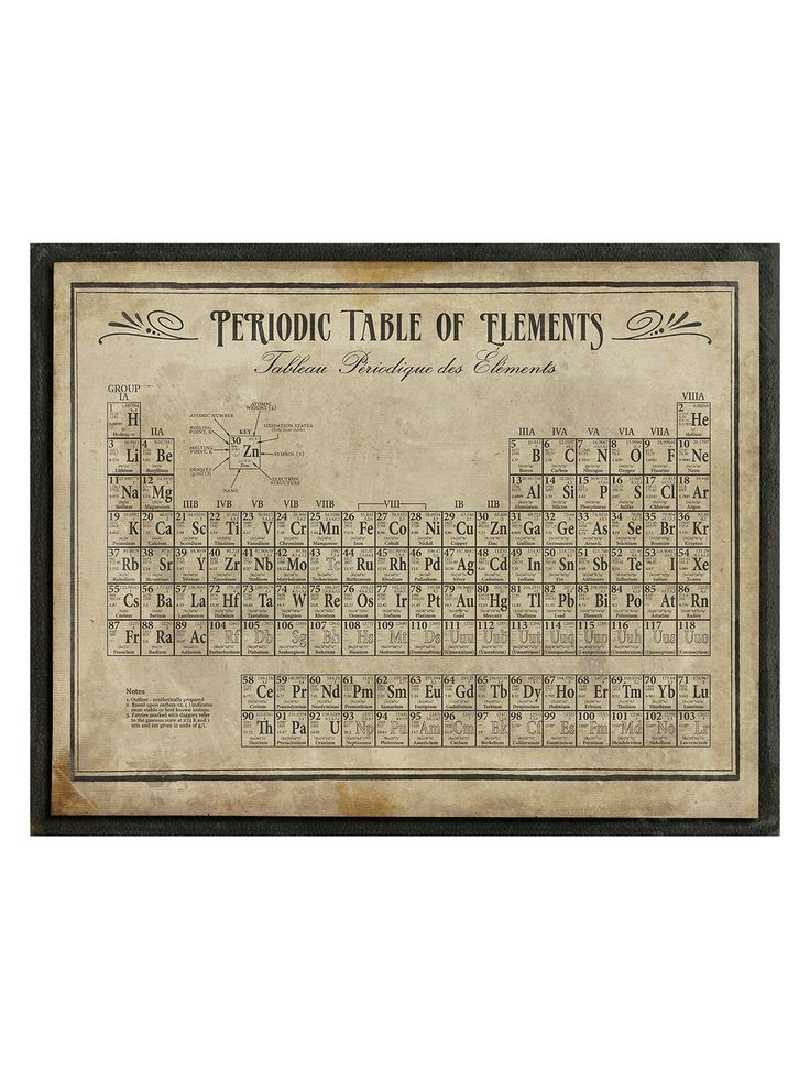 Periodic table of elements on white by the artwork factory for Periodic table at 85