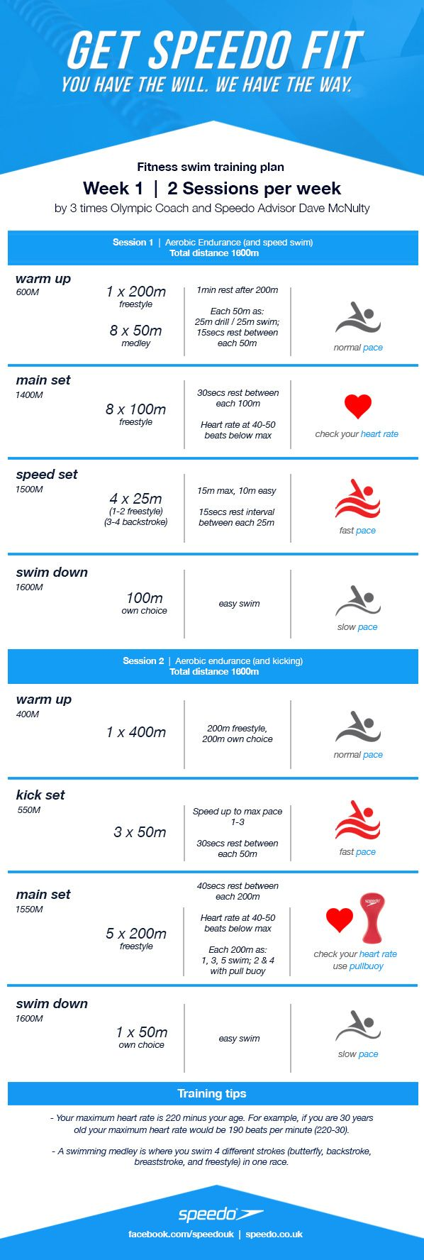 Dave McNulty Swim Fitness Training Plan - Week 1 | Speedo