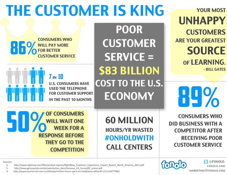 40 best Customer Service images on Pinterest | Customer experience ...