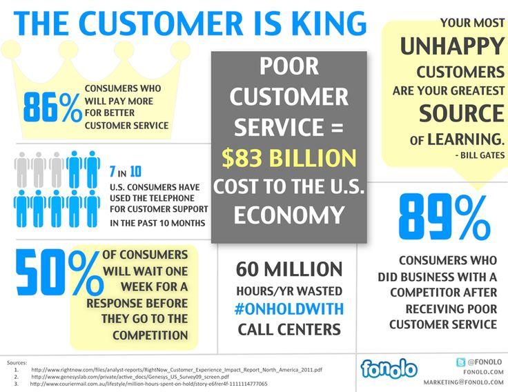 39 best customer service images on customer