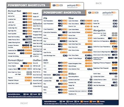 Image of PowerPoint Cheat Sheet
