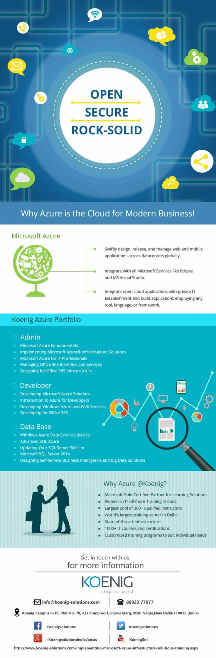 In this infographics all Microsoft Azure technical topics including Azure Virtual Machines, virtual networks, and platform as a service (PaaS) implementation for IT Pros, including using PowerShell for automation and management, using Active Directory, migrating from on-premises to cloud infrastructure, and important licensing information. To Know More visit official page - http://www.koenig-solutions.com/implementing-microsoft-azure-infrastucture-solutions-training.aspx