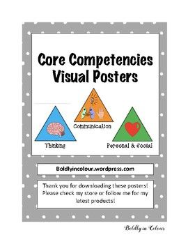 Looking for a way to help students gain a better understanding of the New B.C. Curriculum Core Competencies? These Core Competencies Posters are a visual to help students understand how each Core Competency relates to different parts of their body. Learners need their