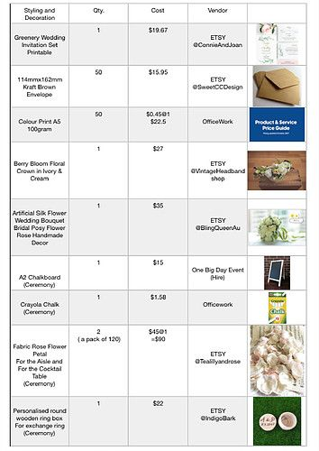 Budget Guide 3
