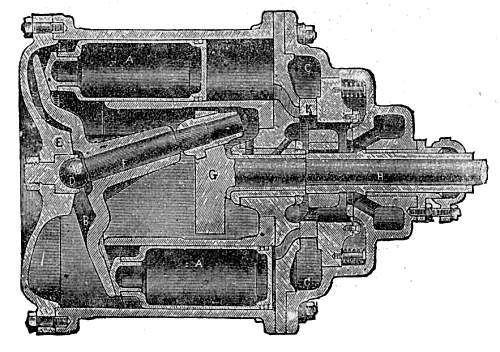 Axial Steam Engines.
