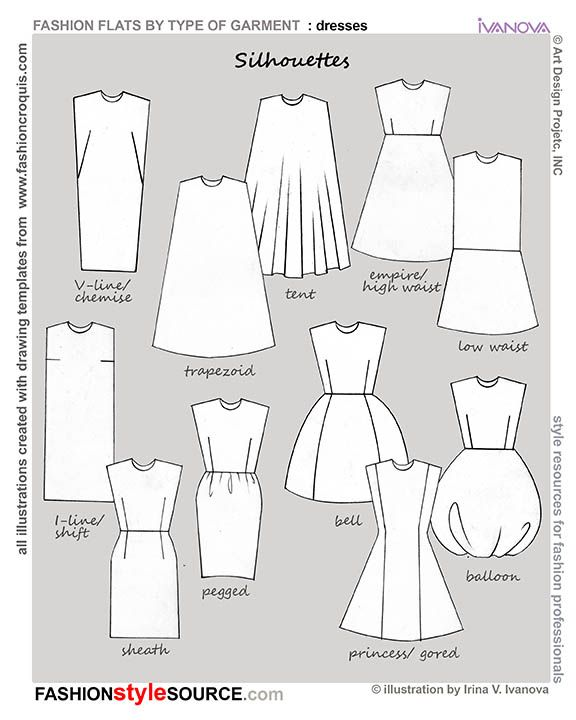 silhouettes of dresses. I think my favorite is sheath. Never would have known the name without this diagram.